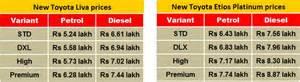 Toyota Liva Price List Toyota India Launches 2016 Platinum Etios Etios Liva