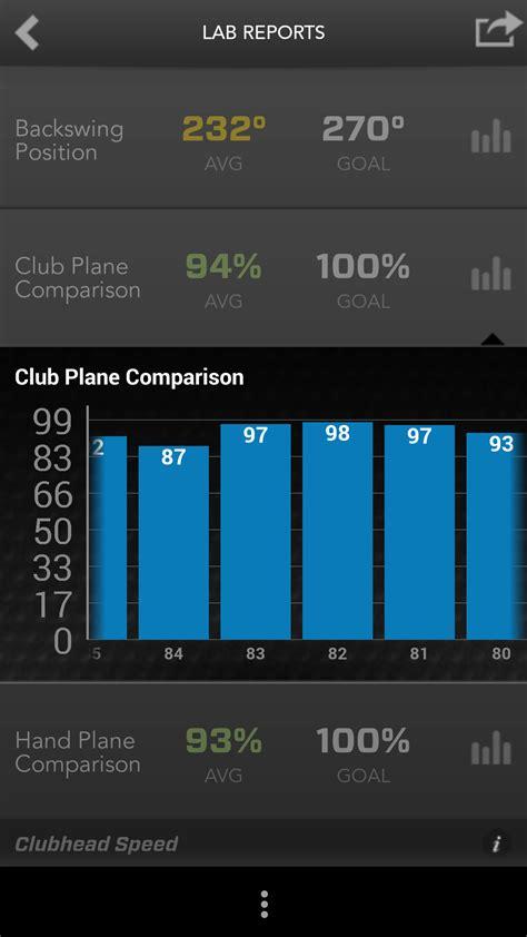golf swing analyzer reviews 2014 zepp golf swing analyzer range review busted wallet