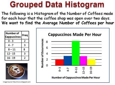 Letter Histogram all worksheets 187 bar graphs and histograms worksheets