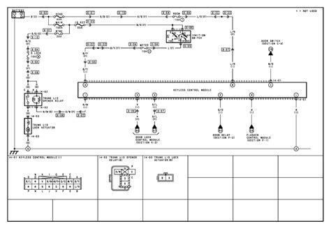 keyless entry wiring diagram repair guides trunk lid opener 2003 keyless entry