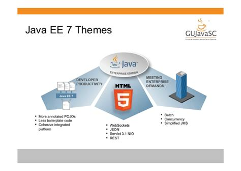 java ee themes gujavasc java ee 7 in action