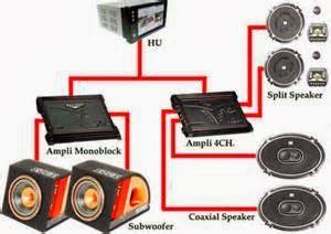 Speaker Jbl Buat Mobil cara membuat rangkaian audio mobil teknovanza audio mobil