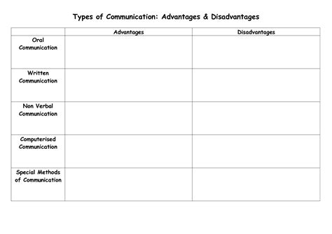 Effective Communication Worksheets Adults by 28 Effective Communication Worksheets Effective