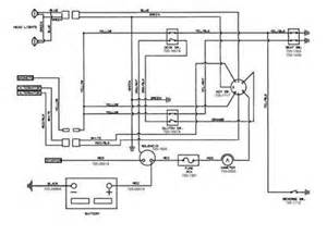 need wiring diagrams for murray riding mowers share the