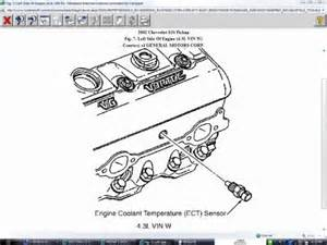 2000 gmc 1500 thermostat location 2000 wiring diagram free