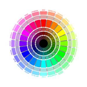 color wheel rgb rgb color wheel by hoodiepatrol89 on deviantart