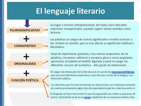 imagenes lenguaje literario la comunicaci 243 n literaria ppt video online descargar
