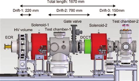 proton source picture of proton source and lebt the inset photograph is