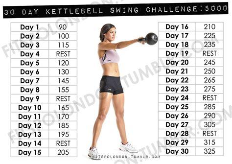 kettlebell swing results billedresultat for 10 000 kettlebell swing challenge