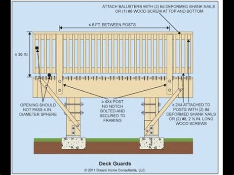 Deck Stair Railing Height Requirements~Deck Stair Railing