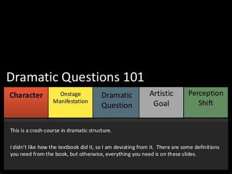 Dramatic Question | dramatic question