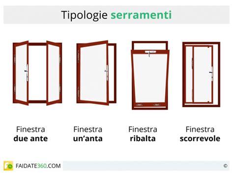 tipi di persiane finestre serramenti ed infissi caratteristiche costi e tipi