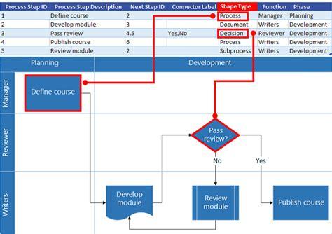 create  data visualizer diagram visio