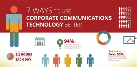 8 G Ways To Be by 7 Ways To Use Corporate Communications Technology Better