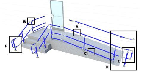 Banister Regulations by Basic Principals Of Ada Handrails Ada Handrail Manual