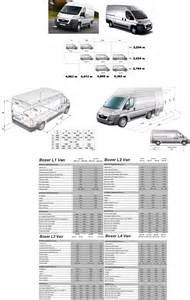 Peugeot Boxer Dimensions Peugeot Boxer Dimensions Images