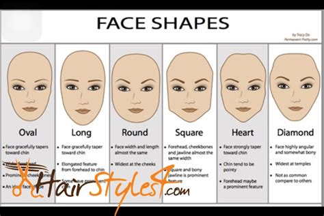 How to choose haircut for face shape   HairStyles4.Com