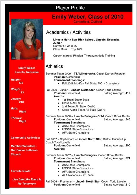 Exciting Soccer Player Profile Template 322688 Resume Ideas Softball Player Resume Template