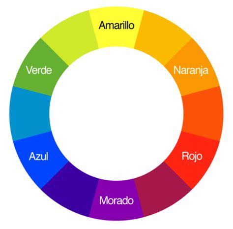 color marketing c 243 mo usar los colores en marketing para crear emociones
