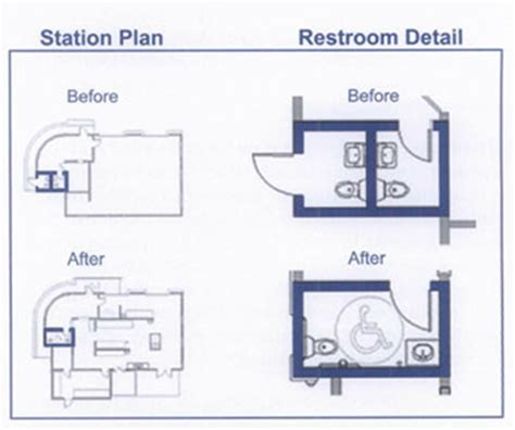gas station floor plan gas station floor plan pdf thefloors co