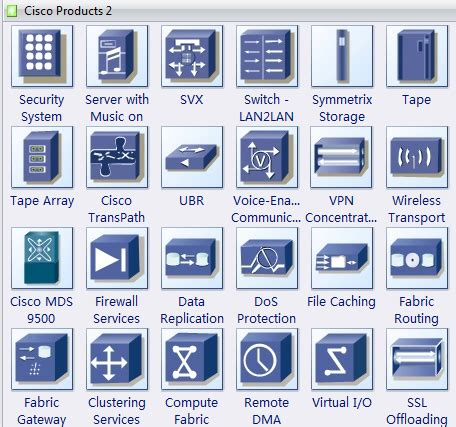 cisco product symbols free download