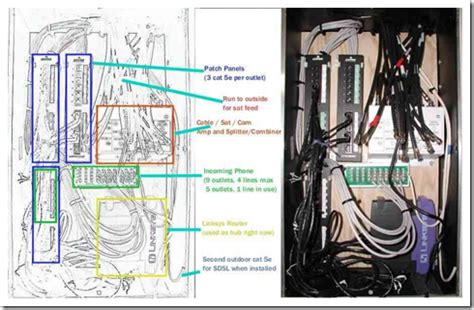 open house structured wiring open house structured wiring wiring diagram with description