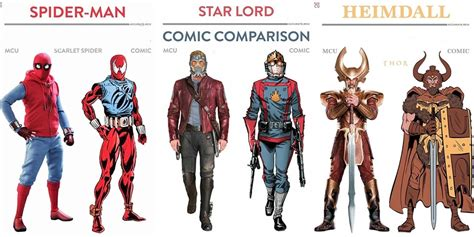 And Their Comics comic book vs how accurate are these mcu