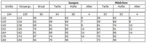 Motorrad Lederjacke Gr Entabelle by Hosengr 246 223 E Tabelle Herren Faszinierend Hosengr E Tabelle