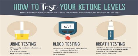 test your level how to test your ketones levels