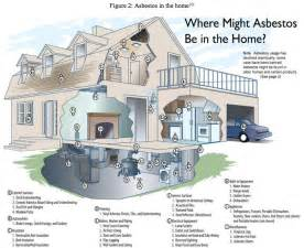 asbestos in homes one source llc asbestos and its health effects