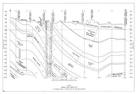 bulletin 6306 water development board