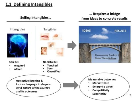 Of Selling Intangibles bruneau selling intangibles wins and sins