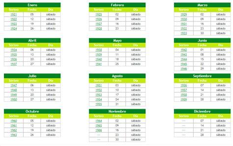 resultado del sorteo de euromillones resultado del plan de premios loteria del cauca resultadosloterias info