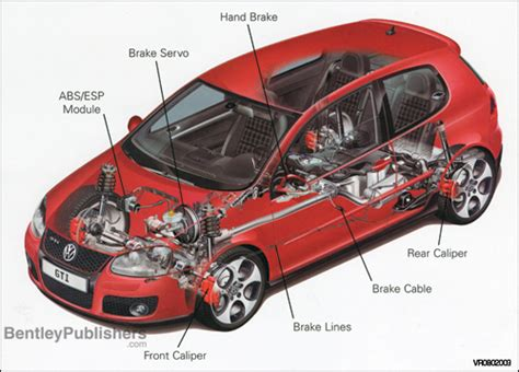 download car manuals 2007 volkswagen rabbit spare parts catalogs gallery volkswagen rabbit gti a5 repair manual 2006 2009 bentley publishers repair