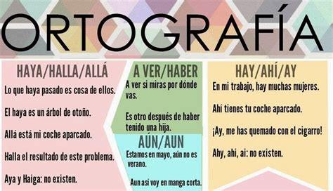imagenes educativas reglas ortograficas ortograf 237 a en im 225 genes
