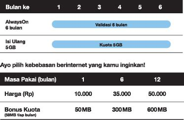 Dijamin Tp Link Wireless N Access Point Tl Wa701nd Jual Rp 125 000 Murah Baliwae Toko Linux Lego T Shirt