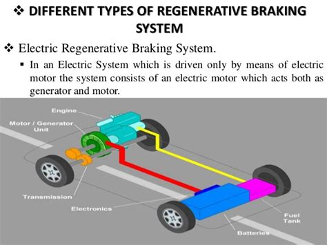 Car Types Of Brakes by Electric Car Battery Types Battery Regeneration Autos Post
