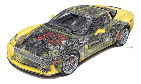 2006 Corvette C6 Z06 Aluminum Chassis Identifying Cues