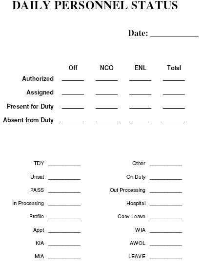army continuity book template daily personnel status armystudyguide