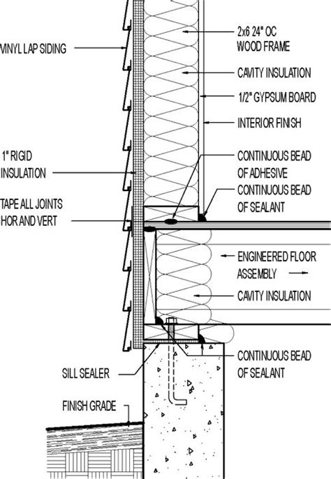 residential hardie lap siding foundation detail - Google