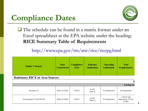 date format zzzz ppt the reciprocating internal combustion engine rice