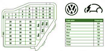 volkswagen newbeetle fuse box diagram circuit wiring diagrams
