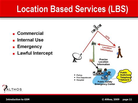 local positioning systems lbs applications and services books gsm tutorial location based services lbs