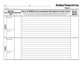 free printable reading log summary reading log with a summary response section by jewels tpt