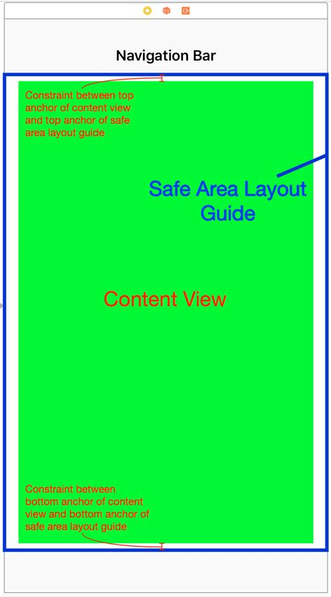 xcode layout guide safe area layout guide