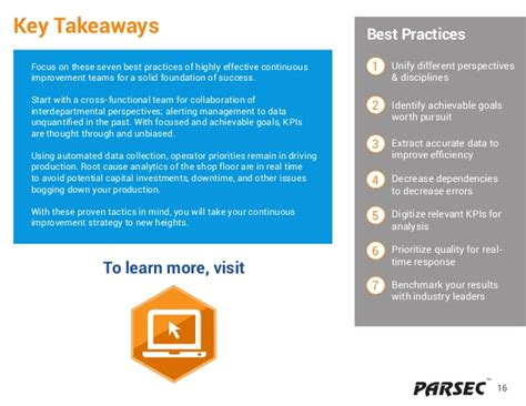 7 time management best practices of highly productive 7 best practices of highly effective teams