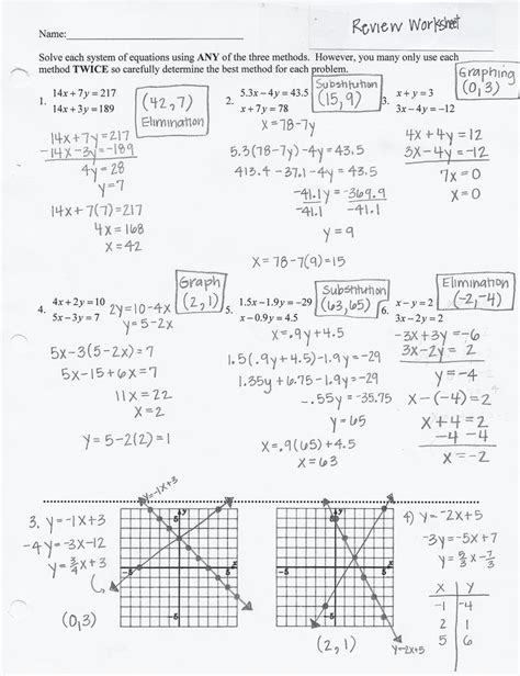 algebra 1 parallel and perpendicular lines worksheet