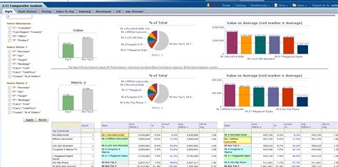 business intelligence excel templates business intelligence dashboards and performance