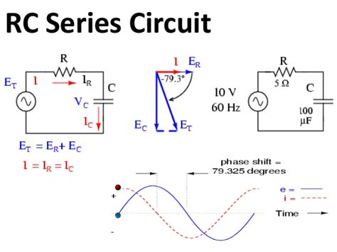 capacitor series ac circuit series ac circuit