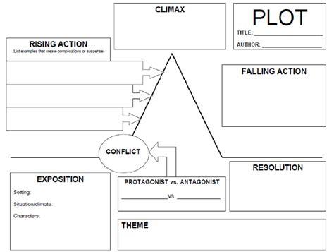 plot flowchart narrative essay plot map mr